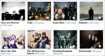 My top 8 artists on Last.fm